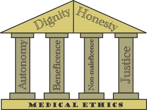 med ethics